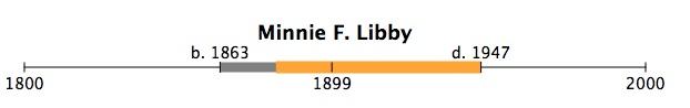 Minnie F. Libby, born 1863, died 1947, active 1882-1947