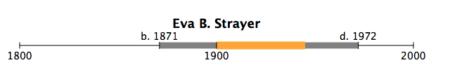 Eva B. Strayer, 1871-1972