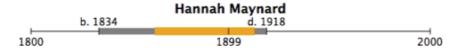 Hannah Maynard, 1834 - 1918.