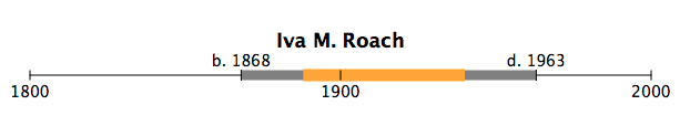 Lifeline for Iva M. Roach, born 1868, died 1963, active circa 1880s to 1940s